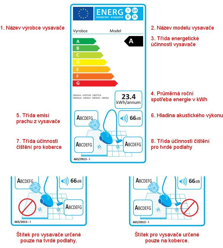 Energetický štítek vysavače